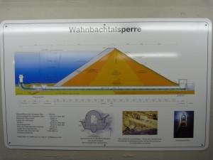 Schaubild - Aufbau des Damms